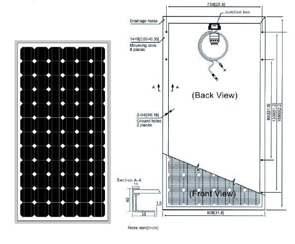 pv zonnepanelen