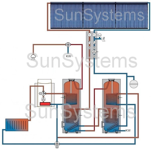 verwarming 2 boilers