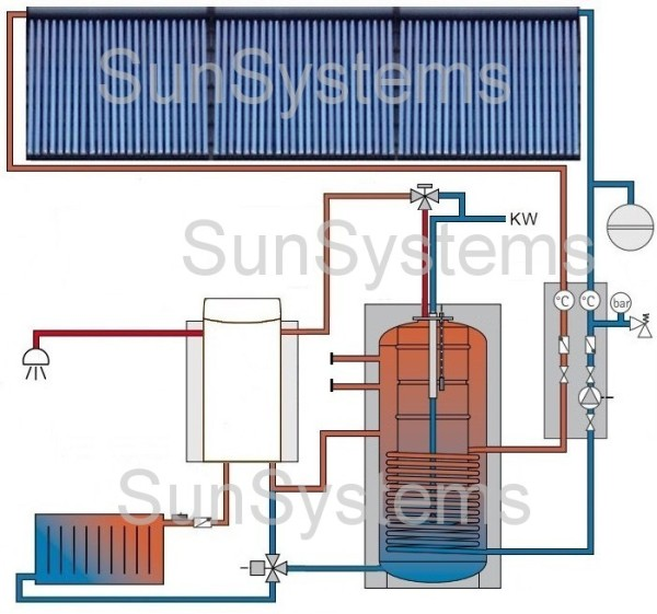Home Boiler Systems Home Free Engine Image For User